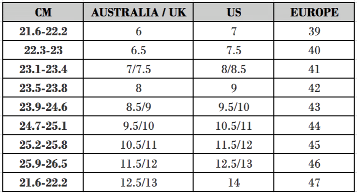 Australian Men's Shoe Size Conversion