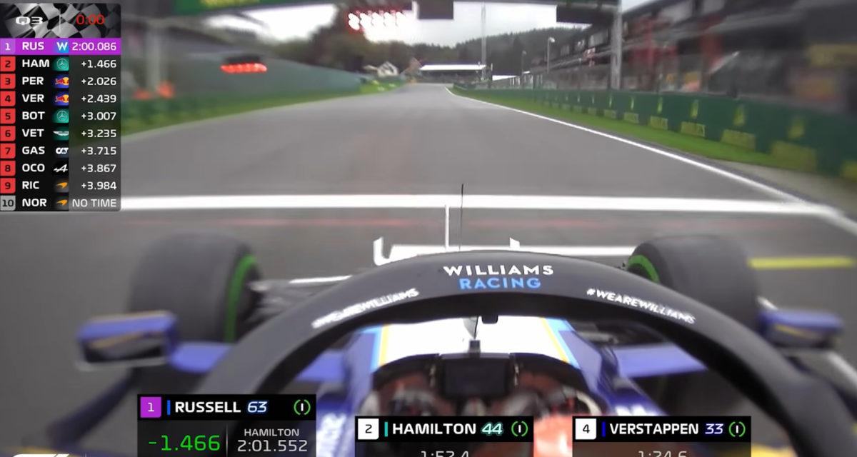 Williams Racing George Russell Belgian Grand Prix Qualifying P2